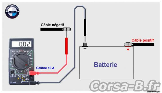 Test alternateur batterie et detection d 39 une masse for Tester condensateur sur circuit